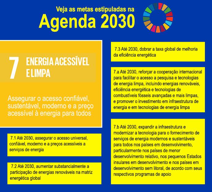 """fd54b6fce1a Esta matéria faz parte da série """"Os Objetivos de Desenvolvimento  Sustentável no Brasil"""""""